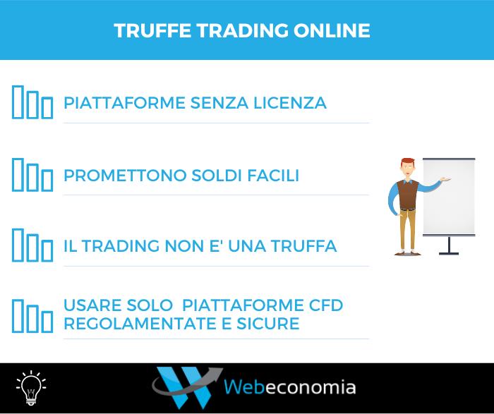 Truffe nel trading online