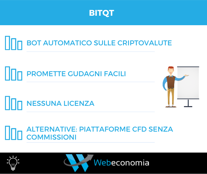 BitQT recensione