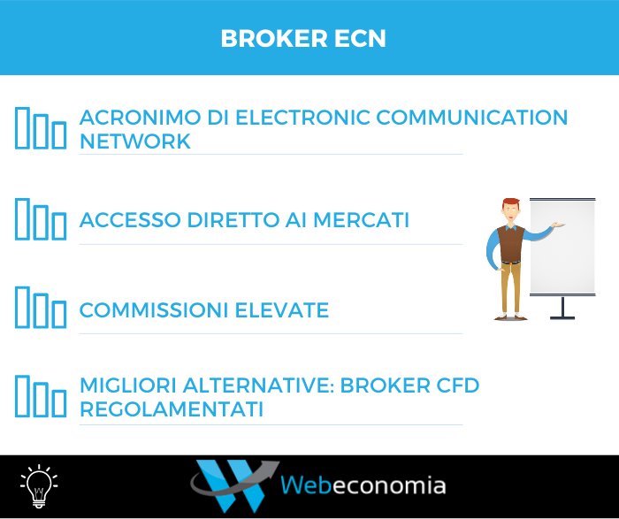 Broker ECN