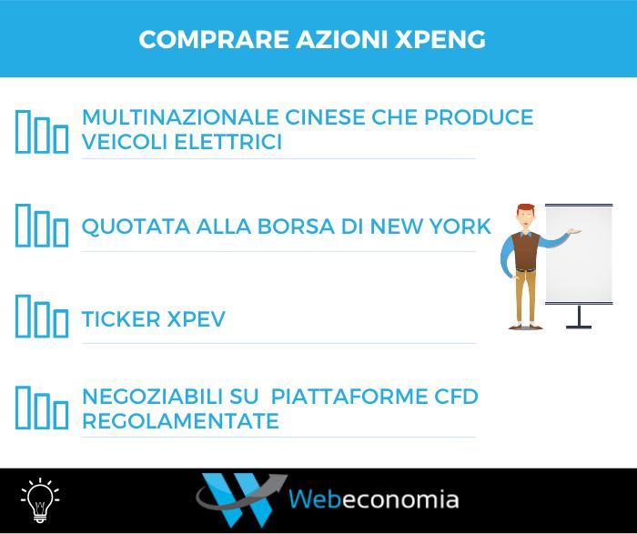 Comprare azioni XPENG