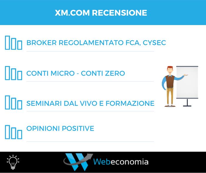 Recensione XM.com
