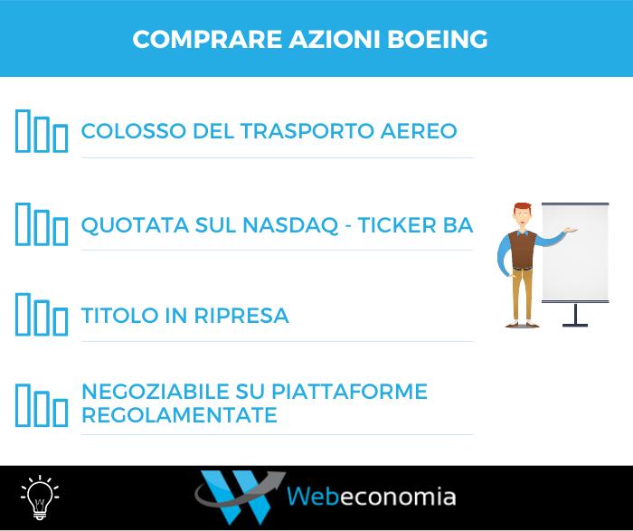 Comprare azioni Boeing