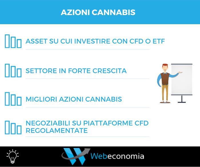 Azioni Cannabis