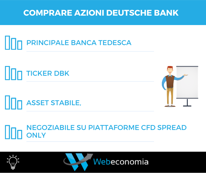 Comprare Azioni Deutshe Bank