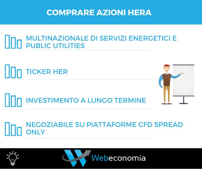 Comprare azioni Hera