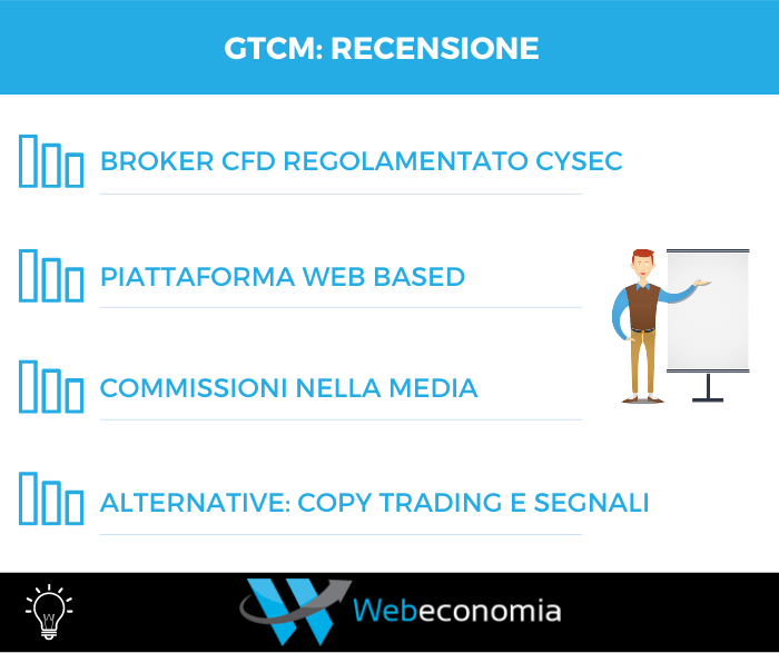 GTCM Recensione
