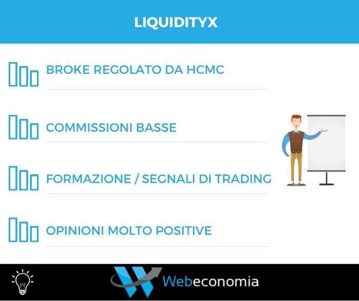 LiquidityX Recensione