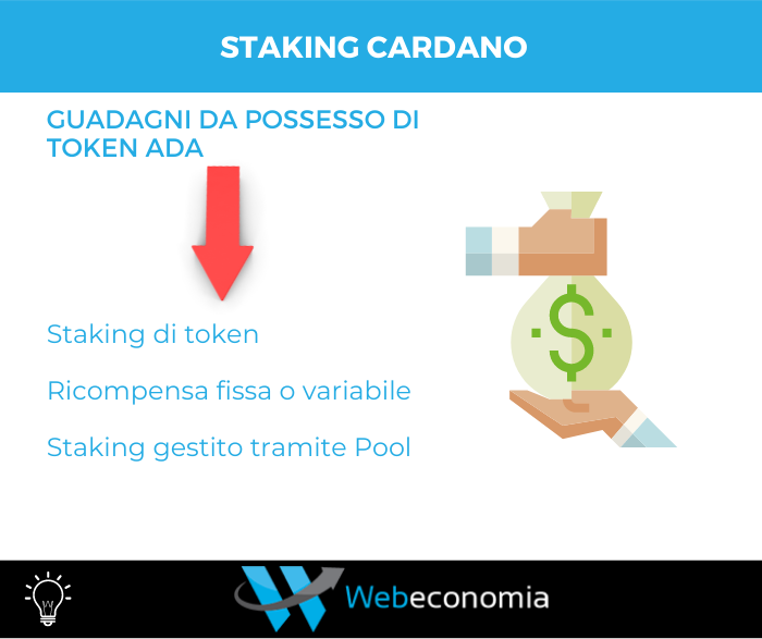 Staking Cardano: i guadagni