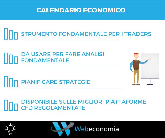 Calendario Economico - Riepilogo
