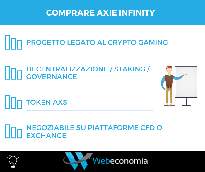 Comprare Axie Infinity