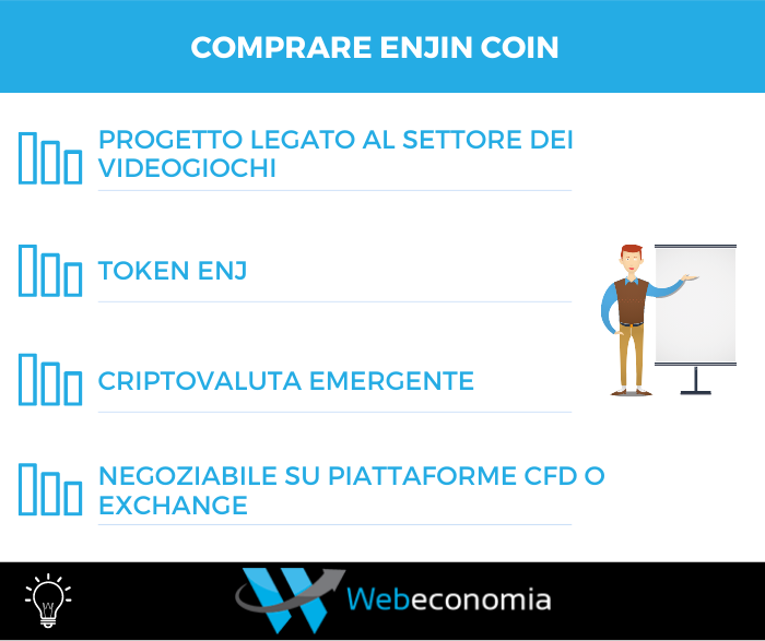 Comprare Enjiin coin